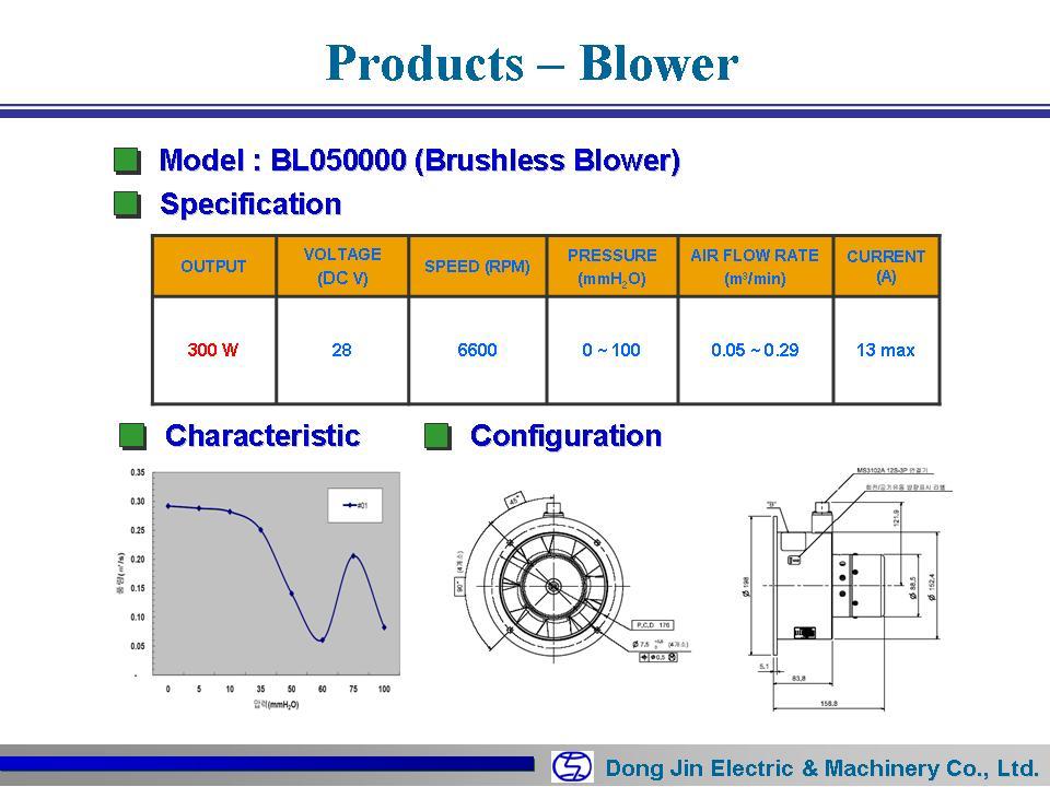 DongJin Electric&Machinery Fan BL050000