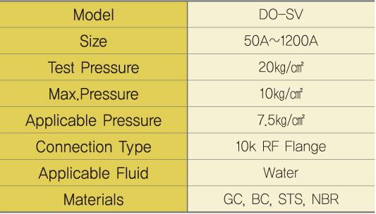 (주)두진 제수밸브 및 철개, 키 DO-SV/C/K 1
