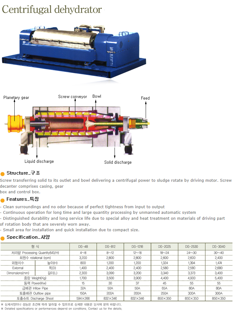 DONGIL CANVAS Centrifugal dehydrator DS-Series