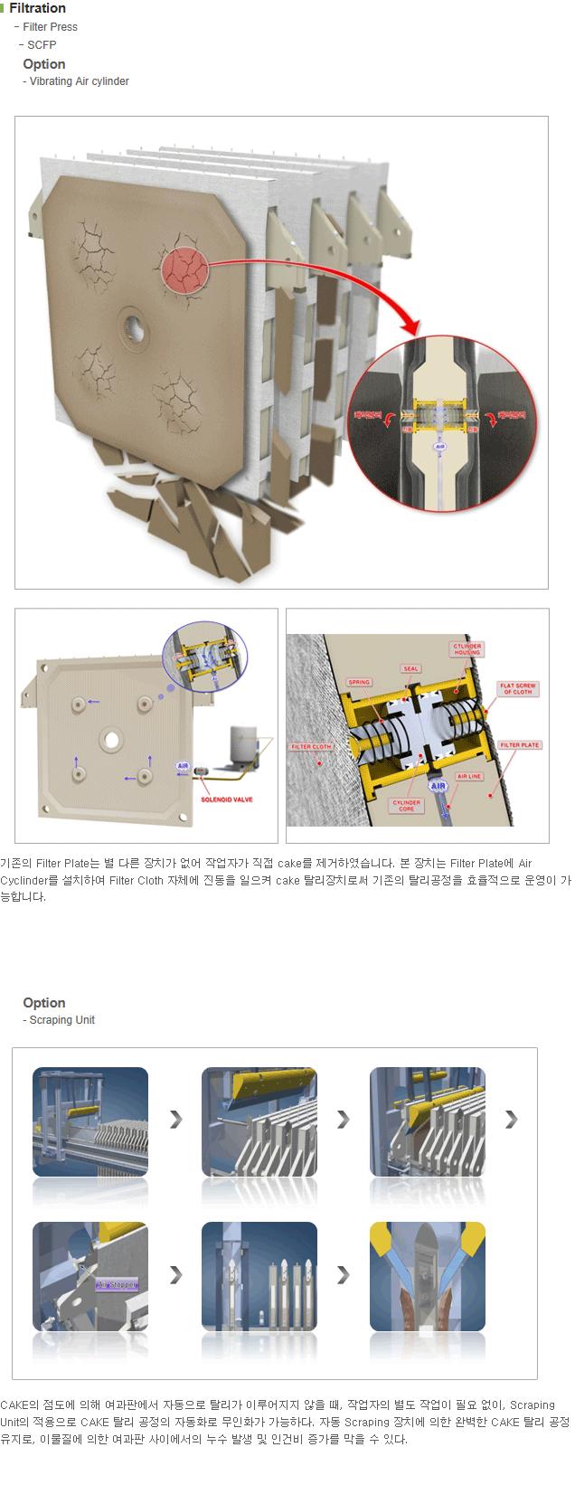 크라텍(주) Side Bar Type Filter Press SCFP 4