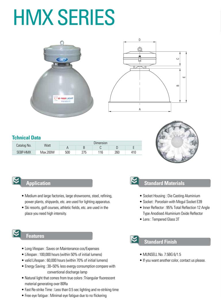 Samik Explosi Onproof Elxctric Induction Flood Light HMX Series