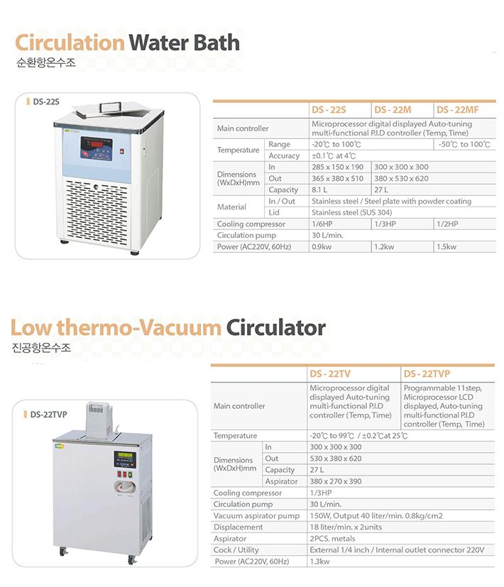 Dasol Scientific Circulation Water Bath DS-22 Series 2