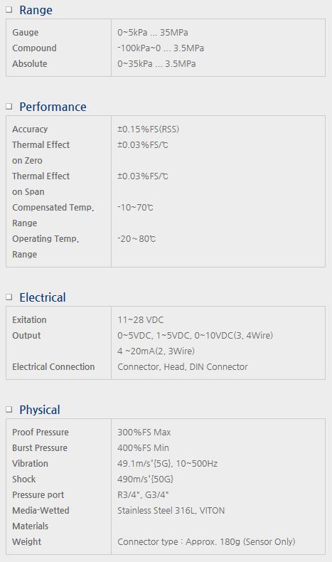 Sensor System Technology Pressure Transmitters for Special Model PSH(F/D)