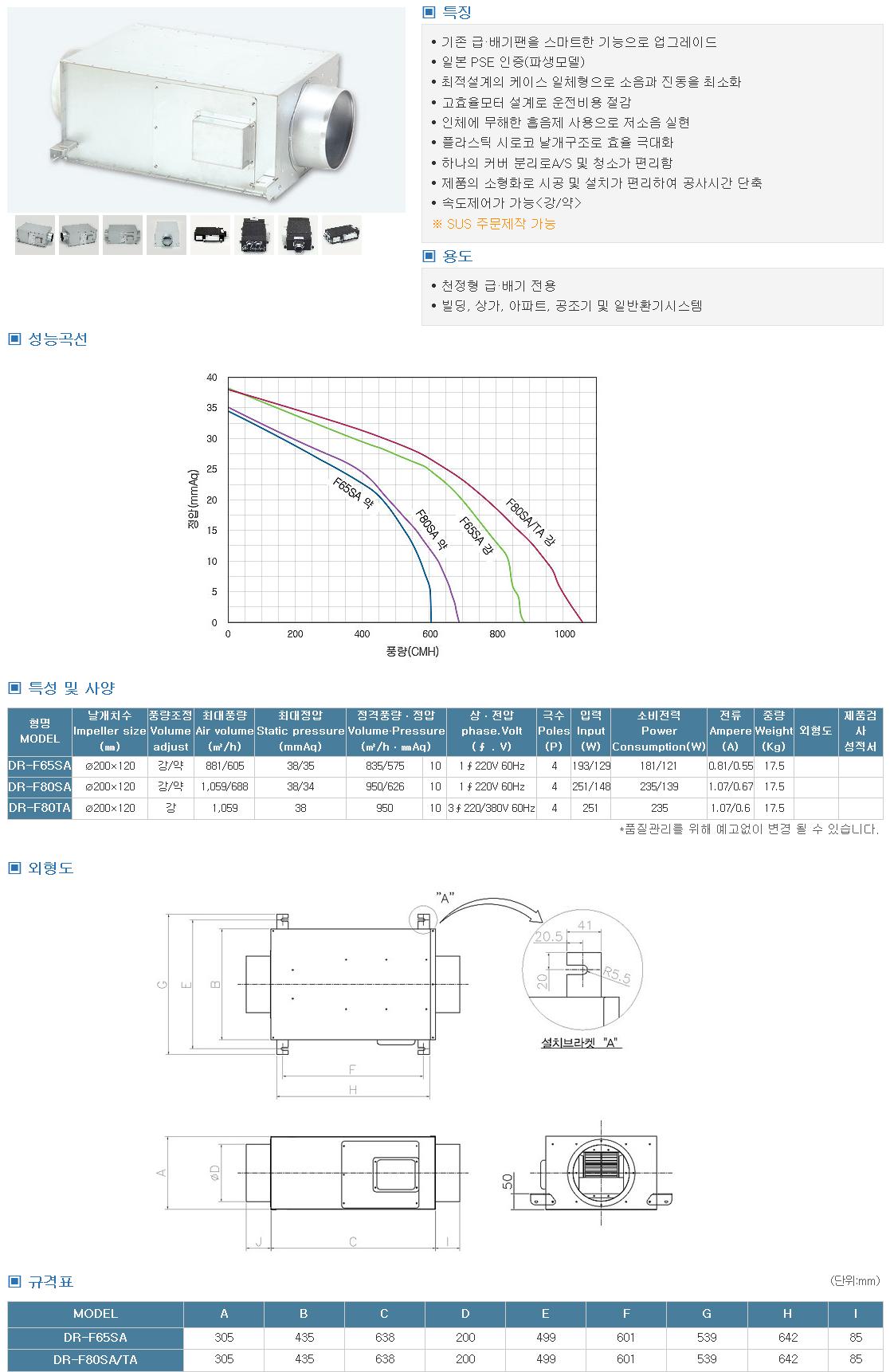 대륜산업 스마트팬 DR-F65SA/F80SA/F80TA 1