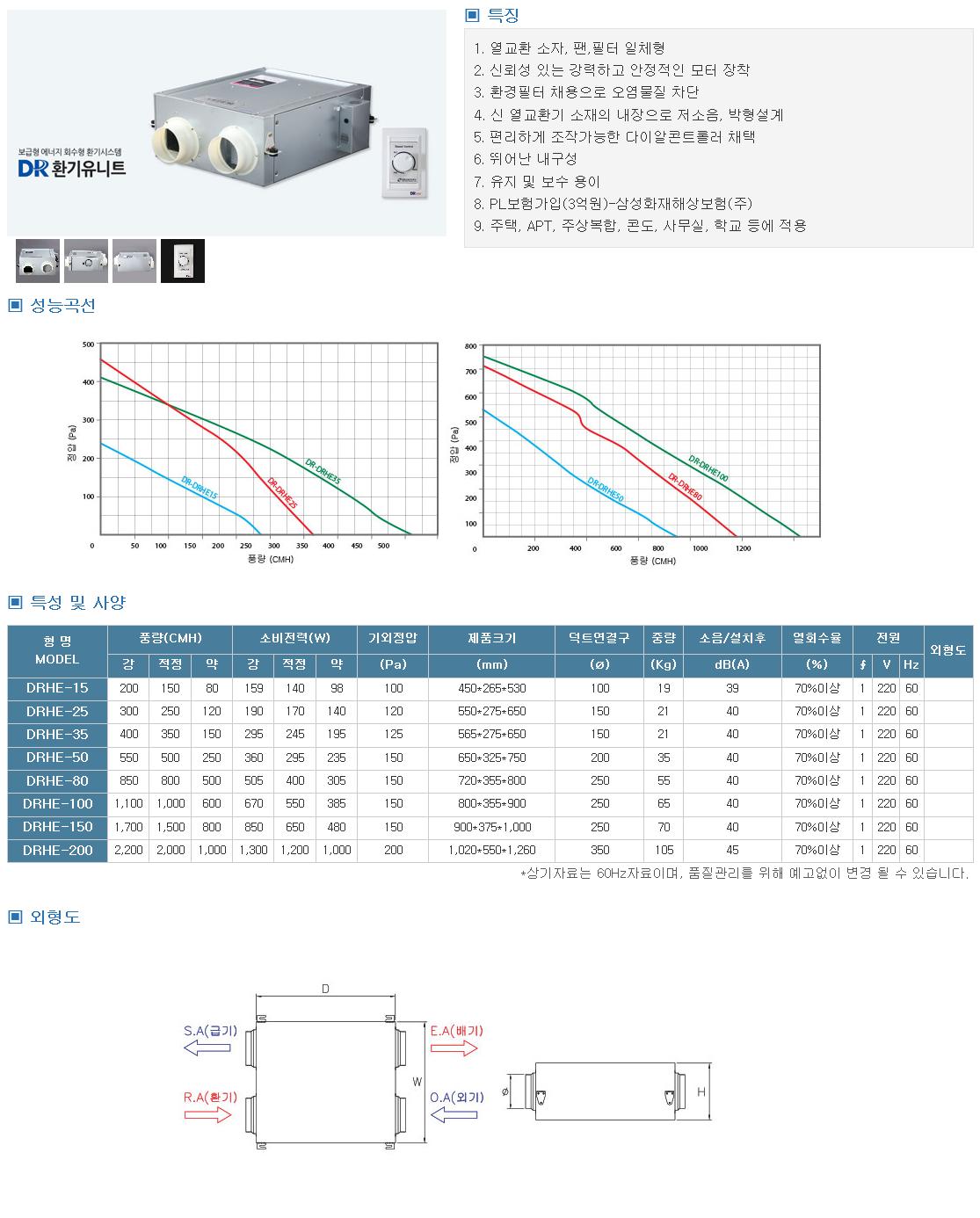 대륜산업 DR-환기유니트 DRHE Series