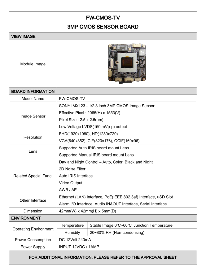 Seyeon Tech CMOS Sensor Board  2