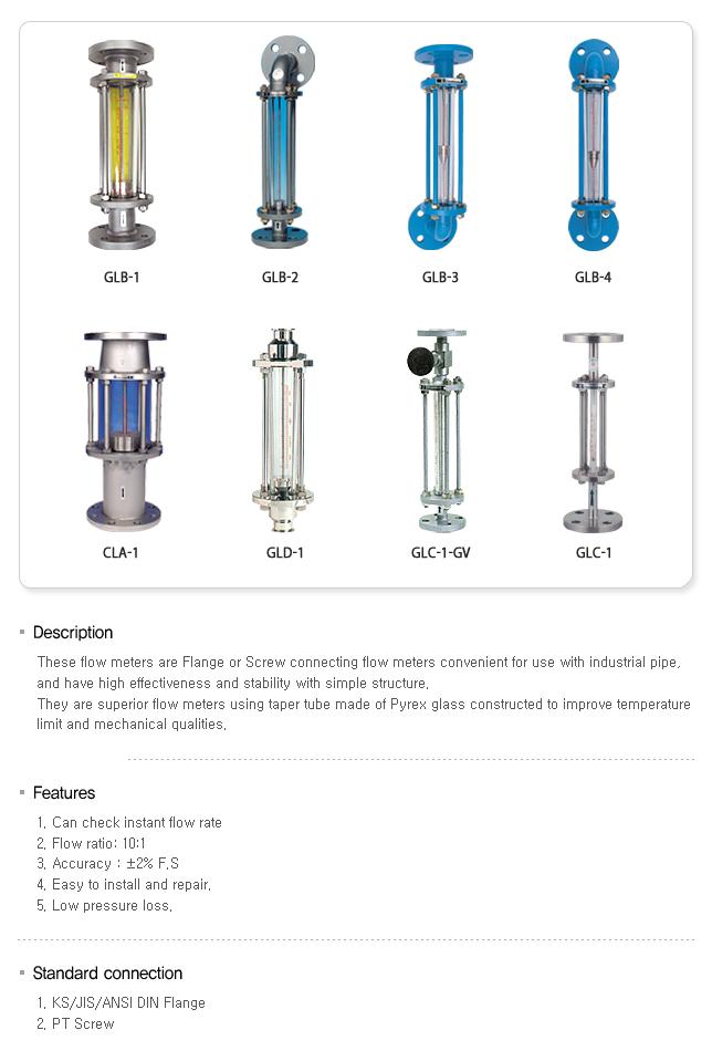 Flow Technology Glass Taper Tube