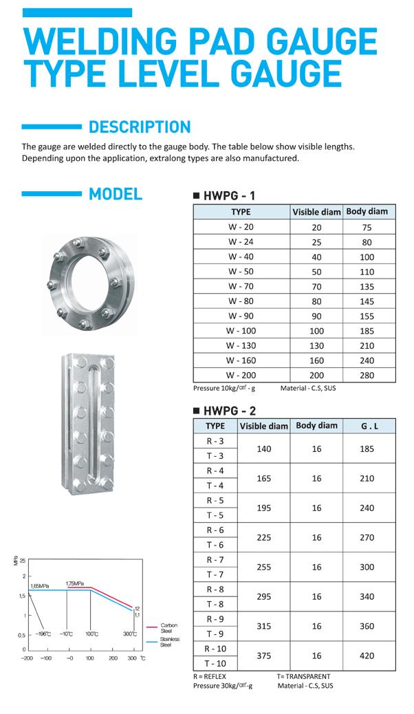 HITELFI Welding Pad Gauge Type HWPG-1/2
