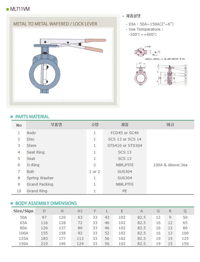 (주)대한버터플라이 Valves & Control Dvies ML711VM