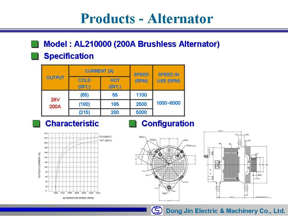 DongJin Electric&Machinery Brushless Alternator AL210000/250000/230000
