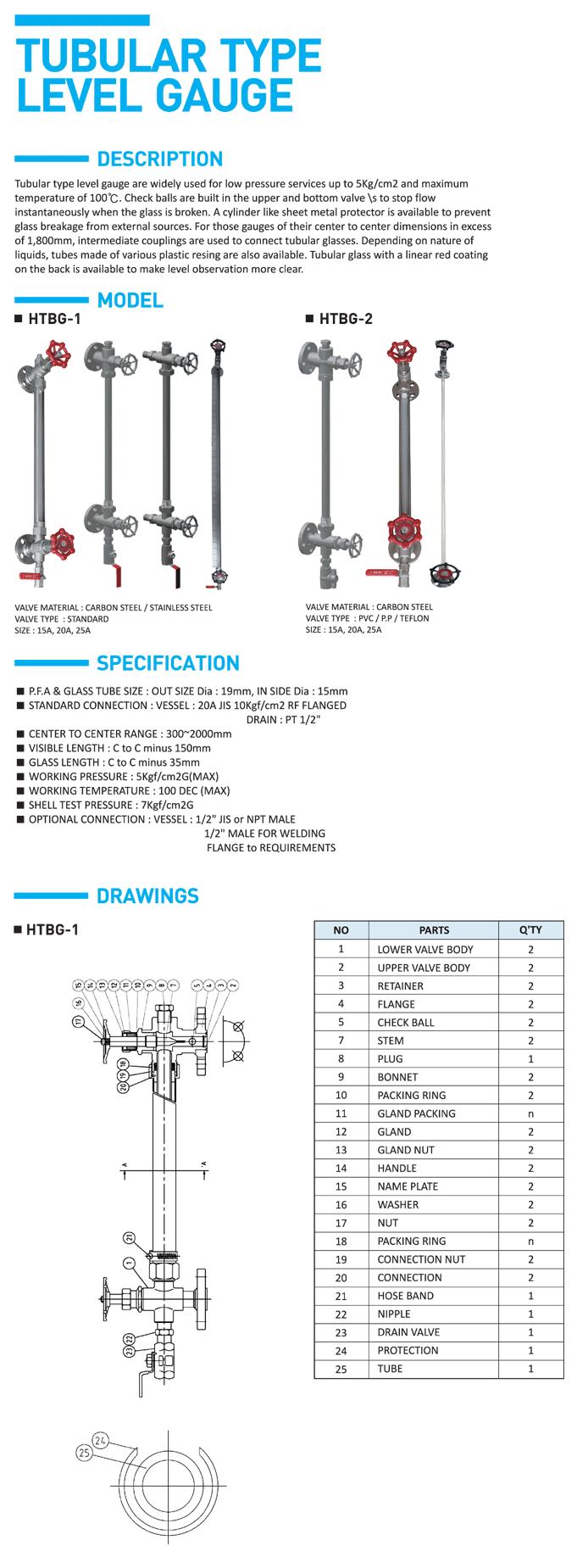 HITELFI Tubular Type HTBG-1/2