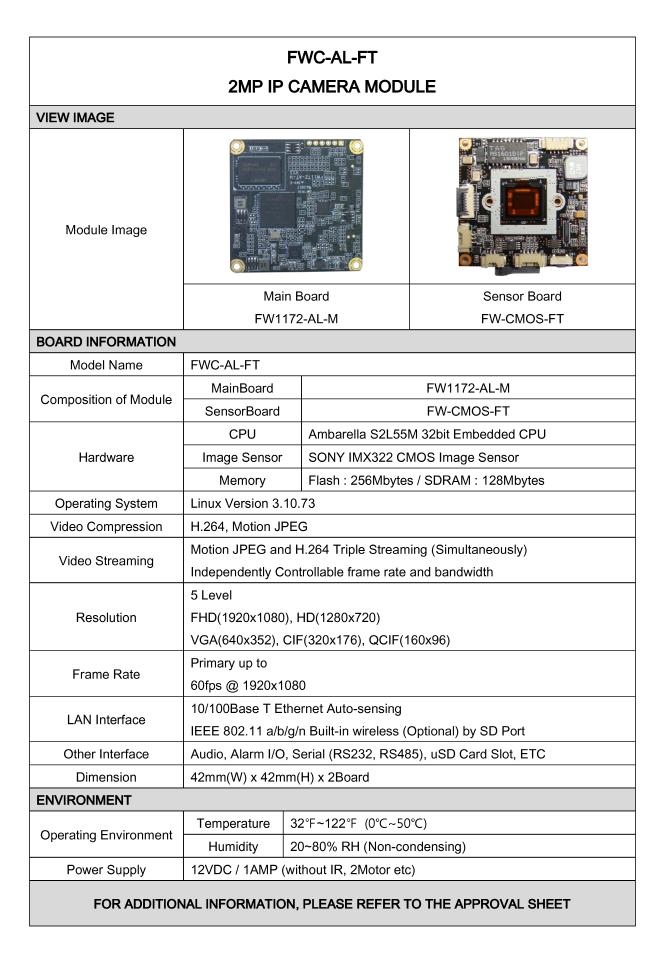 Seyeon Tech IP Camera Module  5