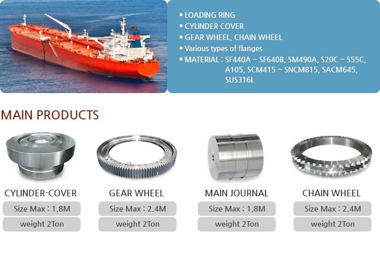 Kaltek Shipbuilding Marine Engine