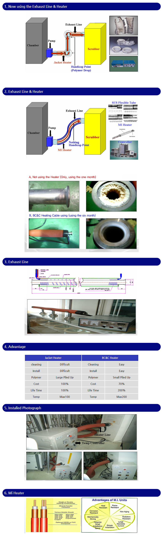 BCnC Semiconductor Modification - Heating