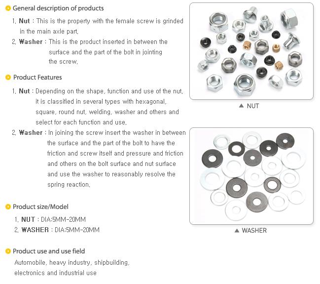 Sanghee Metal Nut & Washer