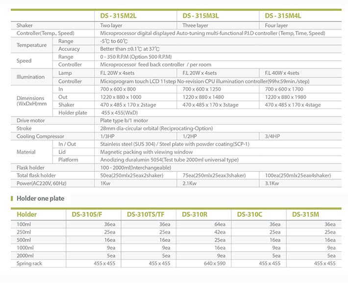 Dasol Scientific Multi Shaking Incubator DS-315M2L/315M3L/315M4L 2