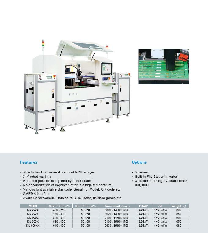Kiheung FA Inkjet Marking Machine KIJ-Series