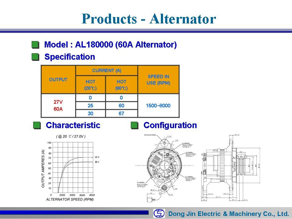 DongJin Electric&Machinery  AL090000/180000 1