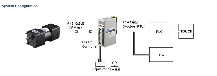 DKM Motors Torque Controller DSTC
