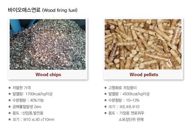 삼화에이스 바이오매스 연료 (Wood Firing Fuel)