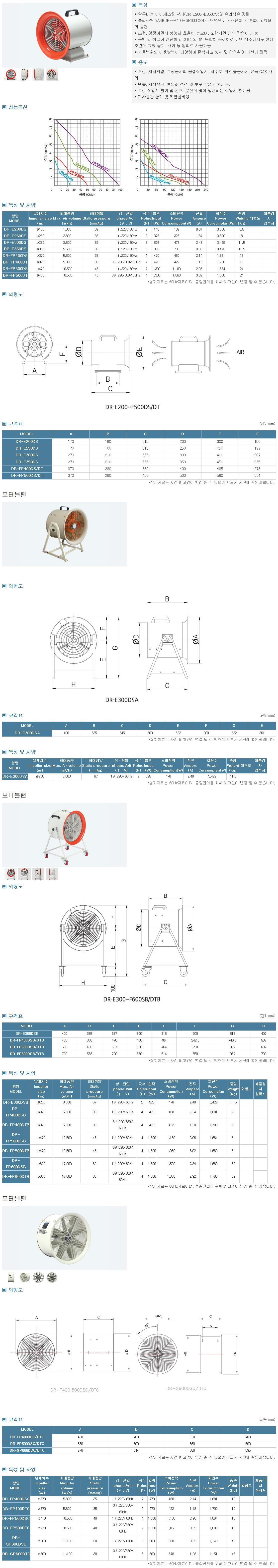 대륜산업 포터블팬  1
