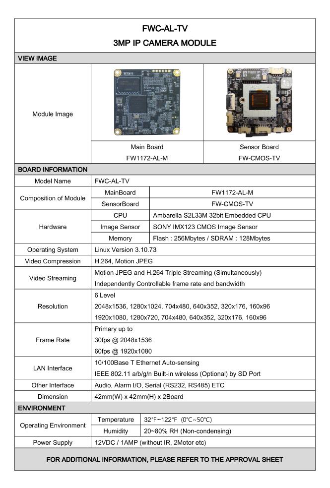 Seyeon Tech IP Camera Module  2