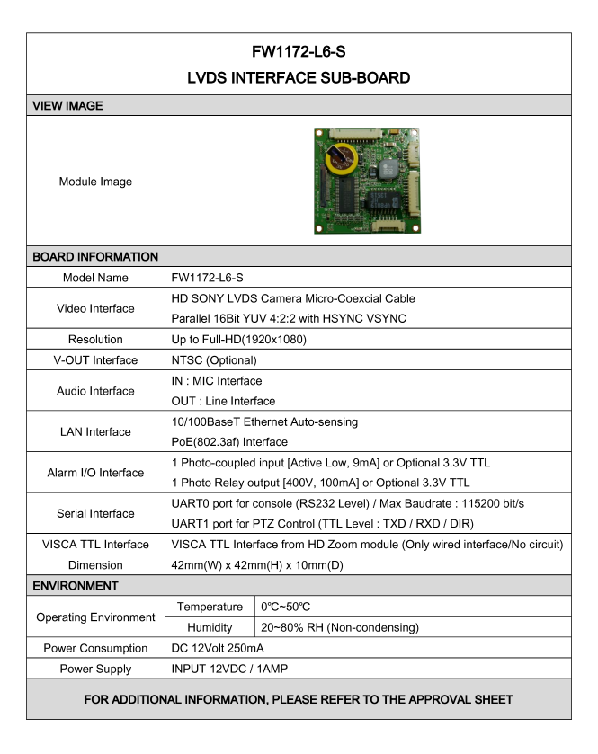 Seyeon Tech I/O Interface Board  1