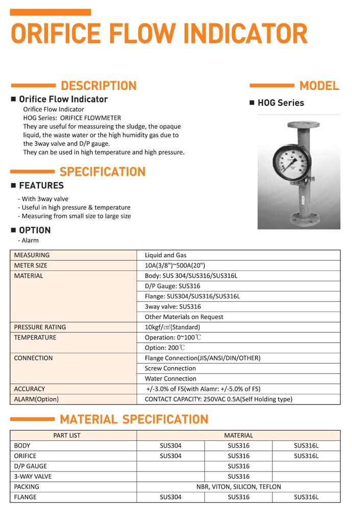 HITELFI Orifice Flow Indicator HOG Series