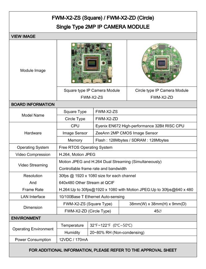 Seyeon Tech IP Camera Module  7