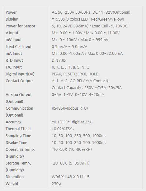 Sensor System Technology Multi Input Type A1-2000