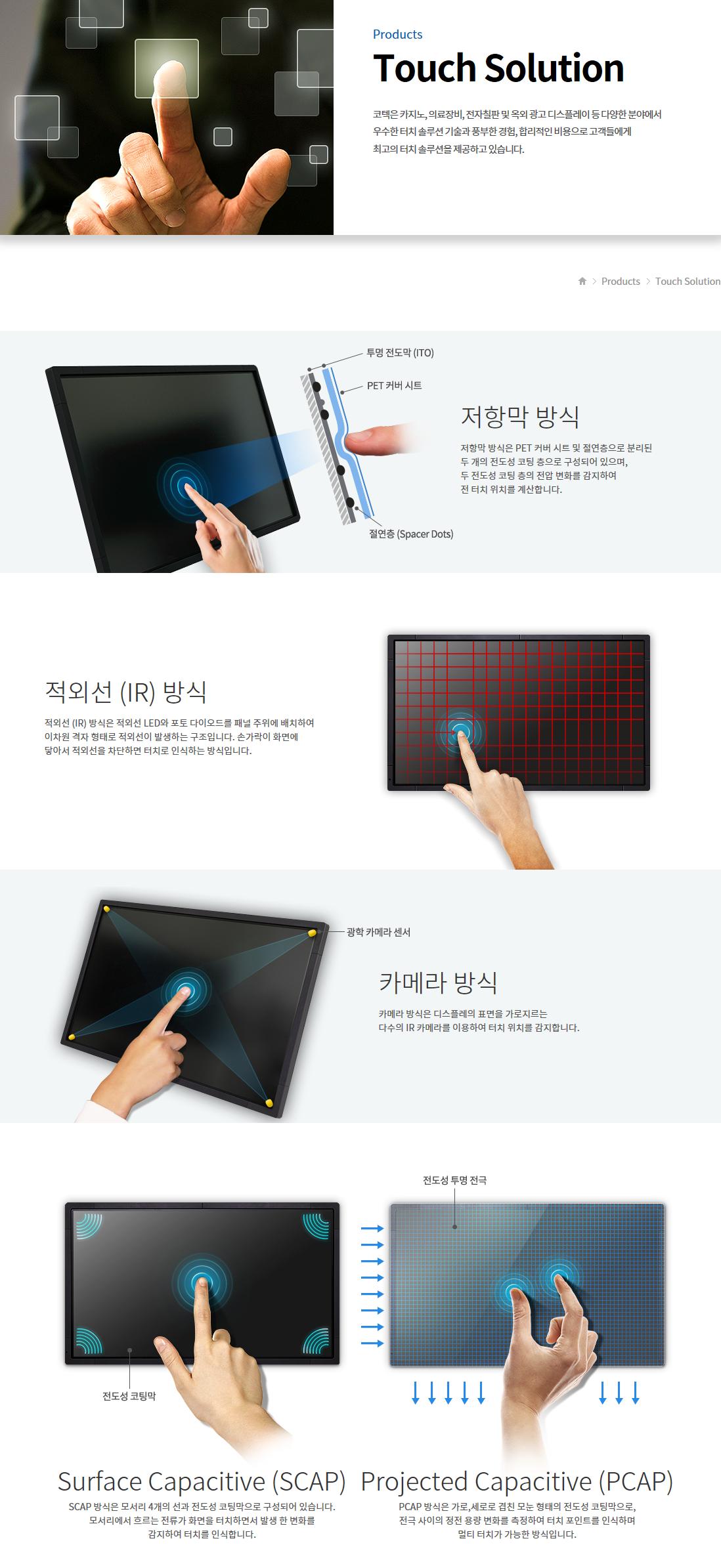 코텍 Touch Solution  1