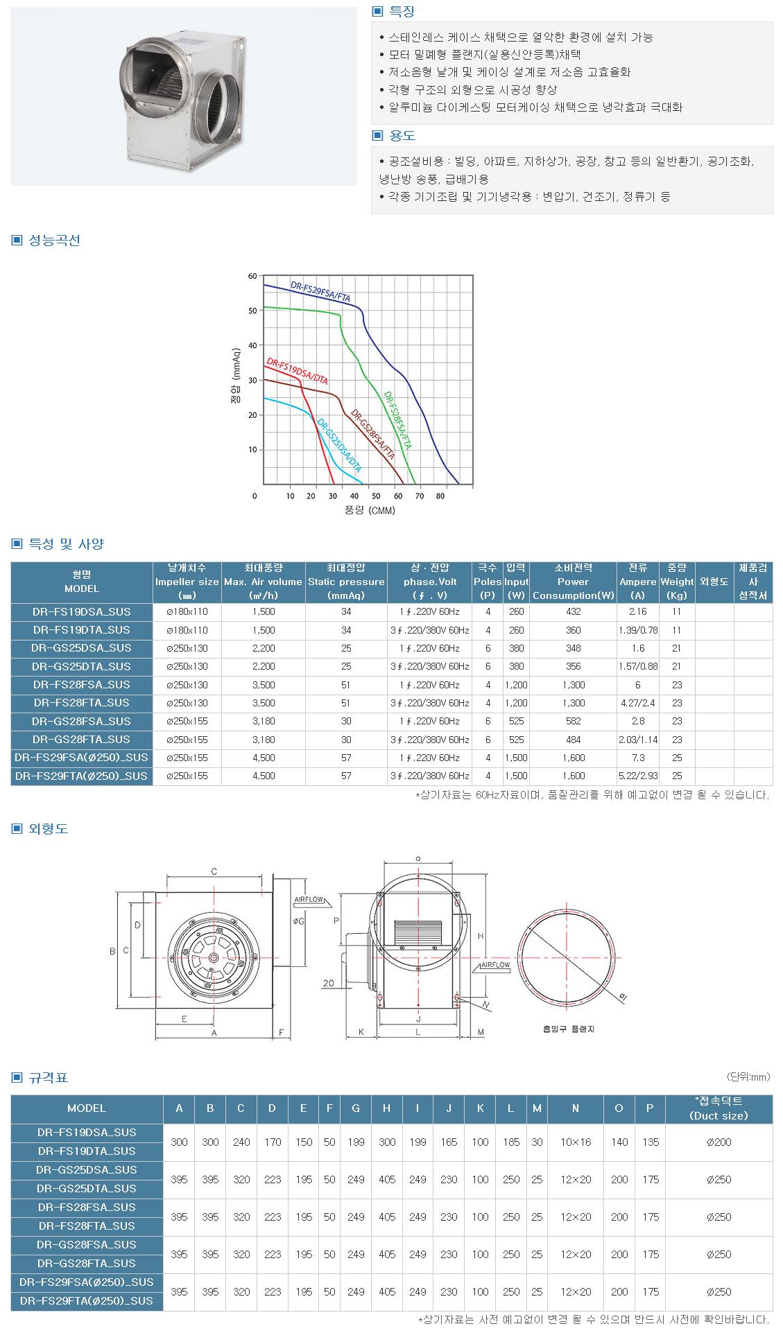 대륜산업 소형시로코팬_SUS DR-SUS Series