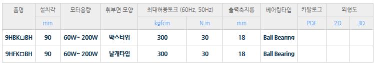 (주)디케이엠 초강력형 평행축 감속기  1