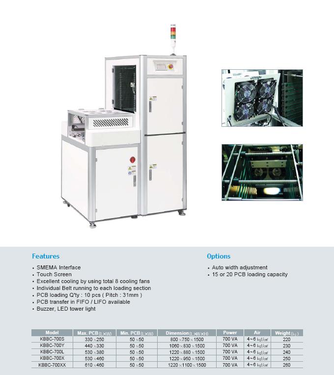 Kiheung FA Cooling Buffer KBBC-Series