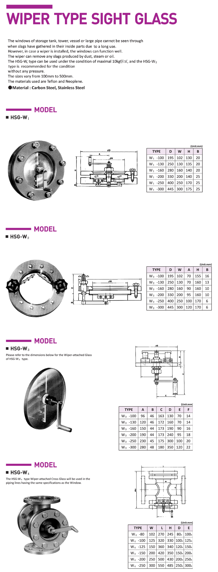 HITELFI Wiper Type HSG-W Series