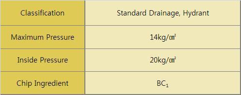 DooJin Brass Spray & Stright Nozzle (Standard Drainage, Hydrant 65mm) DSSN2-65