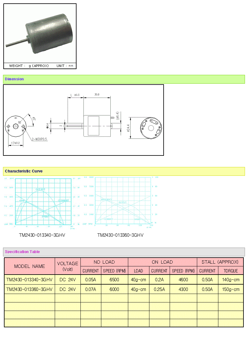 KOREA I.G Motor  TM2430 Series