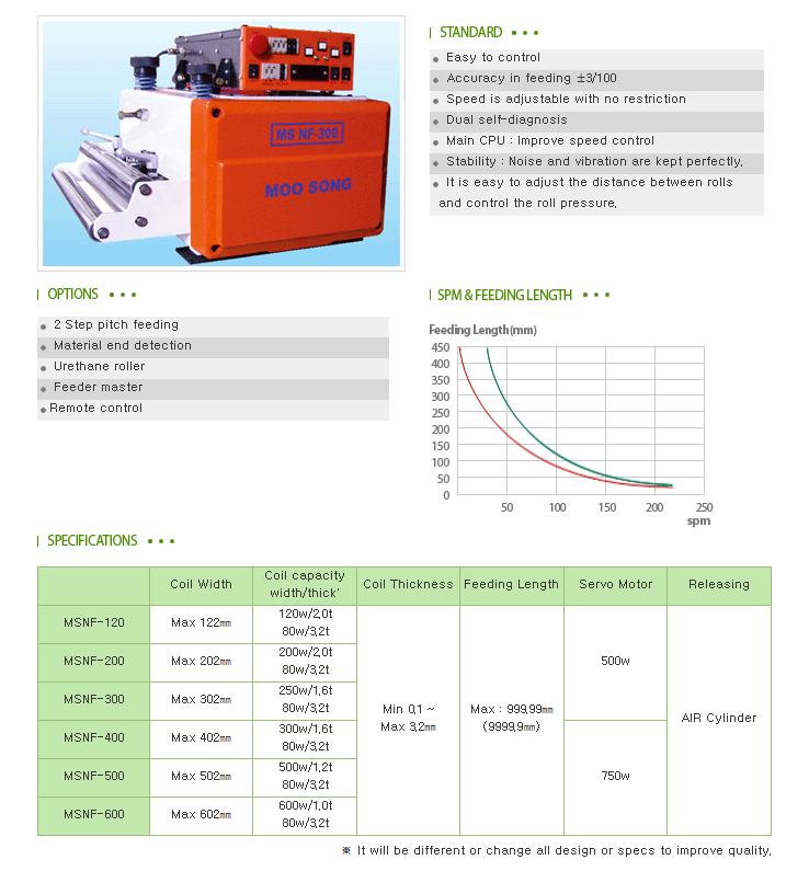 Moosong Machinery Micro NC Roll Feeder MSNF-Series