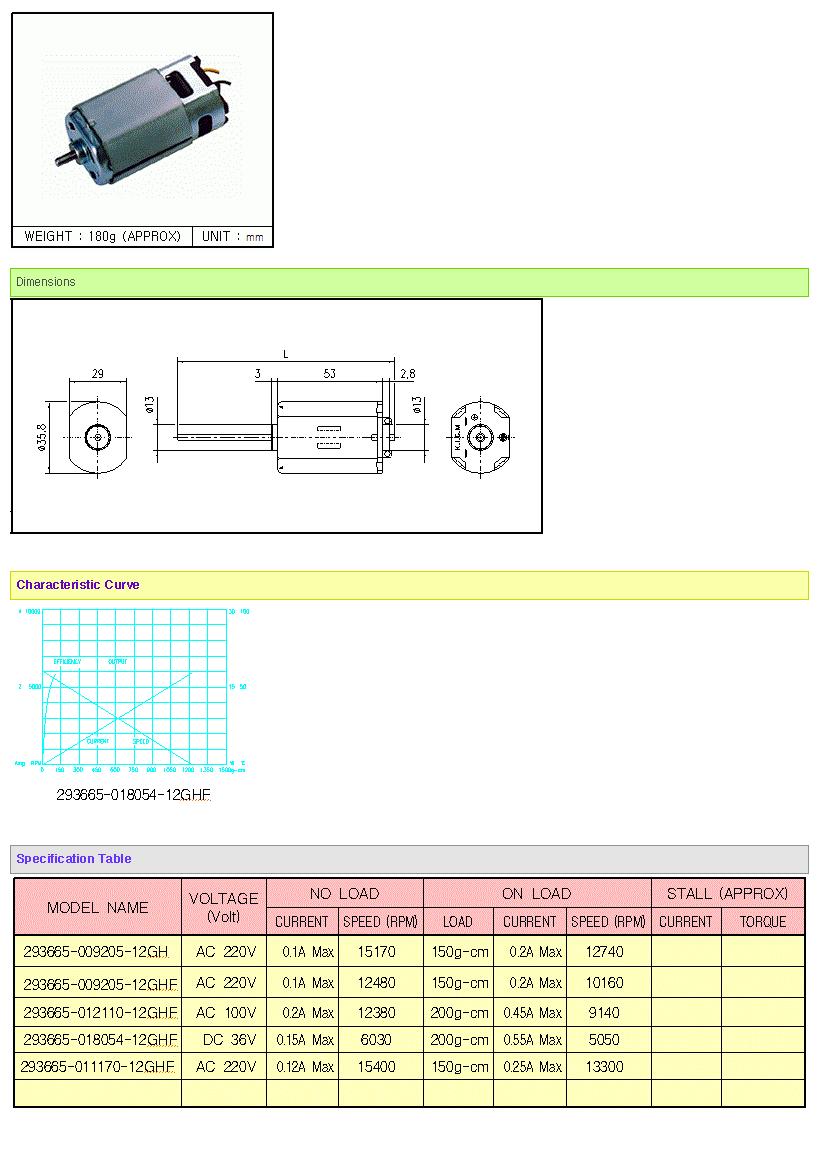 KOREA I.G Motor  293665 Series