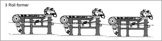 Chungang Machinery CA-Short Wire Section