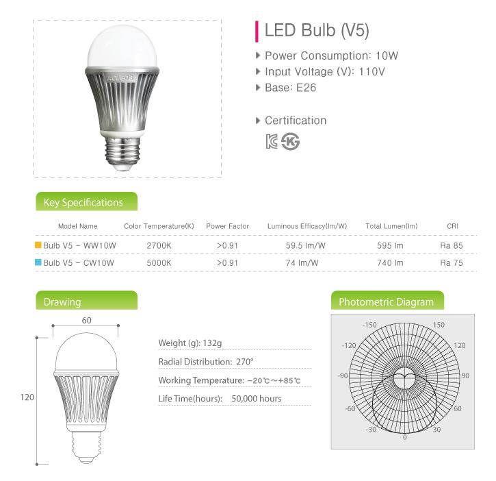 Kwangsung Electric Industry LED Bulb (V5) Bulb V5-Series