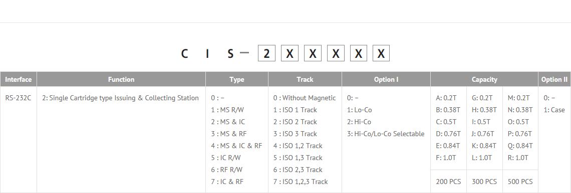 KYTronics Single Cartridge Type CIS-2000 Series