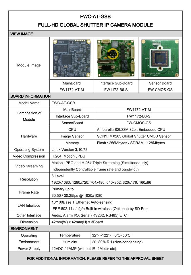 Seyeon Tech IP Camera Module  3