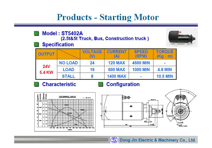 DongJin Electric&Machinery 5.4KW Starter ST5402A