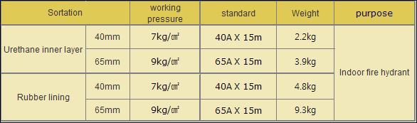 DooJin Single Jacket 65mm DHUS-065
