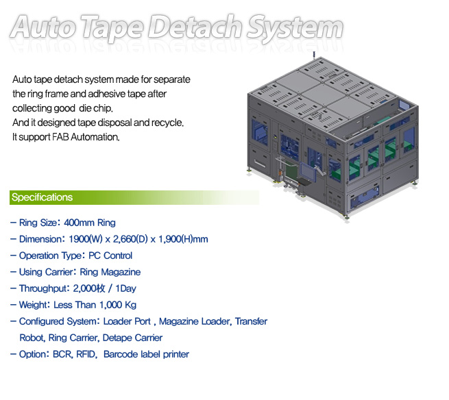 Korea Techno Motion Platform System