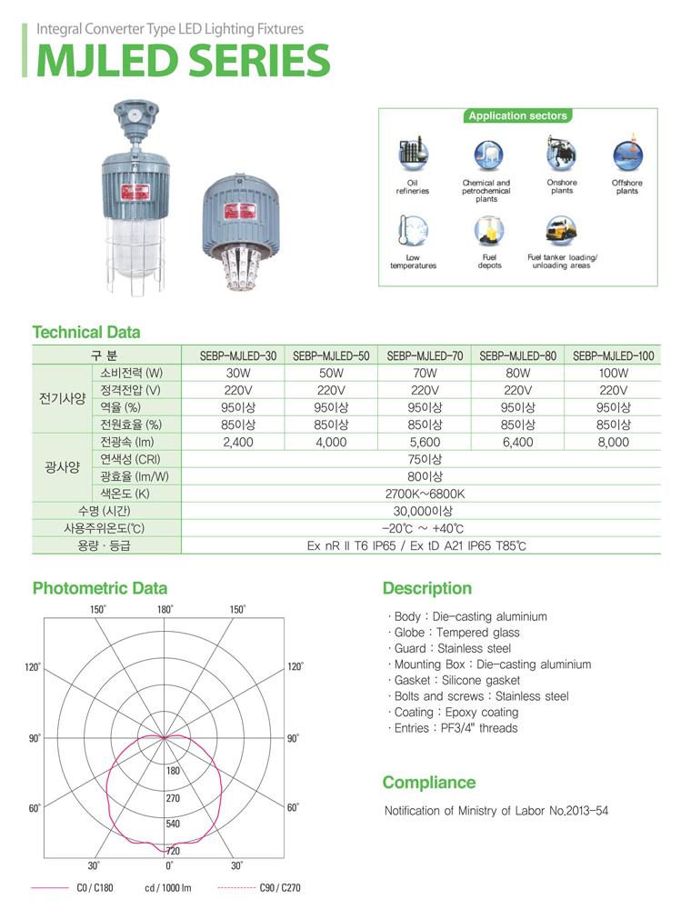 Samik Explosi Onproof Elxctric LED Explosion-Proof Lighting MJLED Series
