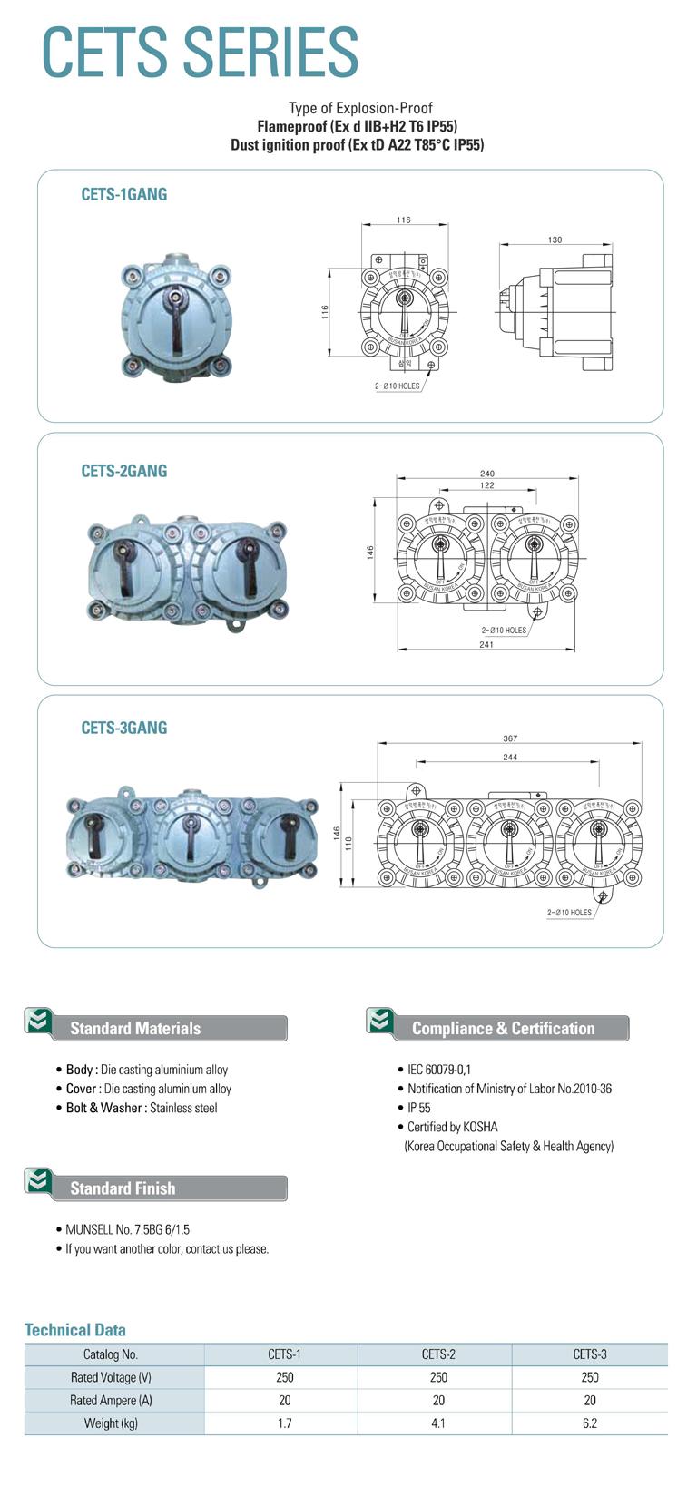 Samik Explosi Onproof Elxctric  CETS Series