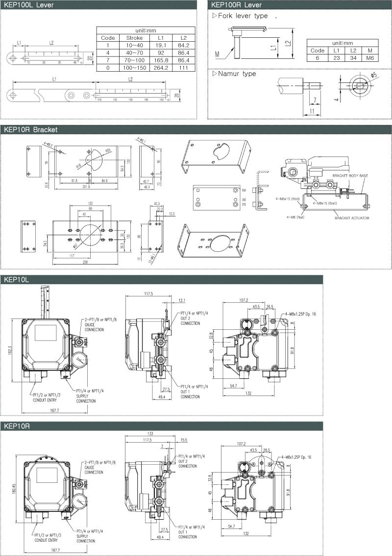 Kosaplus Positioner KEP10L/10R 1