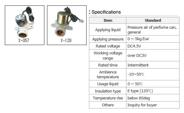 SAMBO Specification